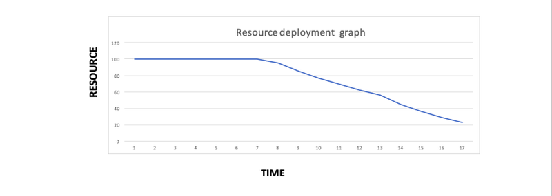 Blog Image RT Graph.png