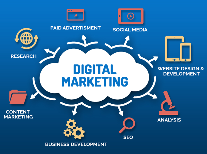 Digital Marketing Services.png